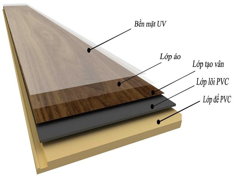 Sàn nhựa giả gỗ Hafuco
