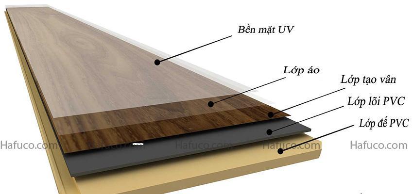 Những ưu điểm của sàn nhựa giả gỗ trong nhà